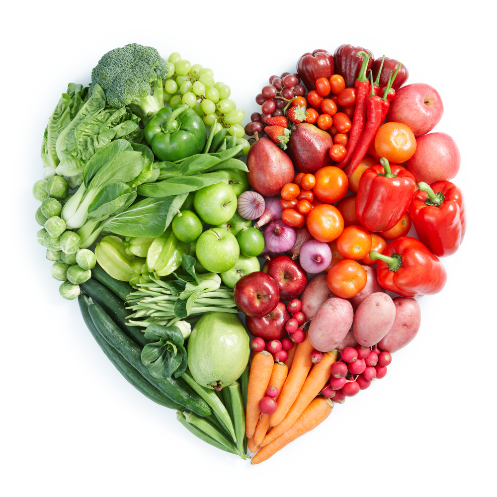 how important nutrition